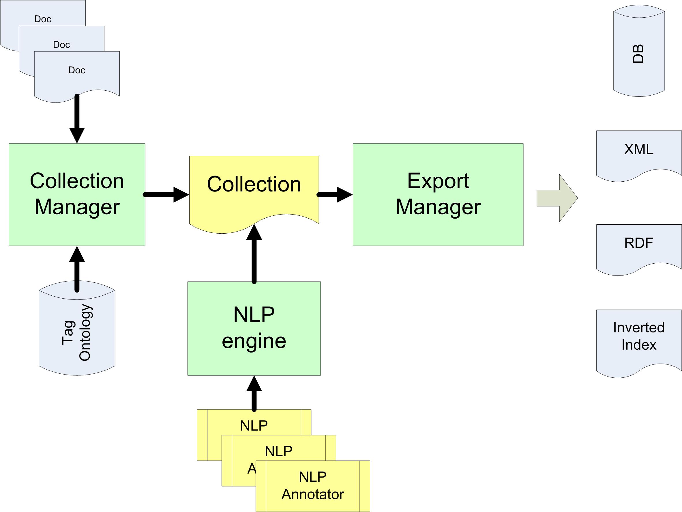 compare scalar and vector quantization mpXeZJAF